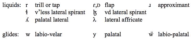 Phonemic Symbols